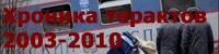 Хроника терактов 2003-2010